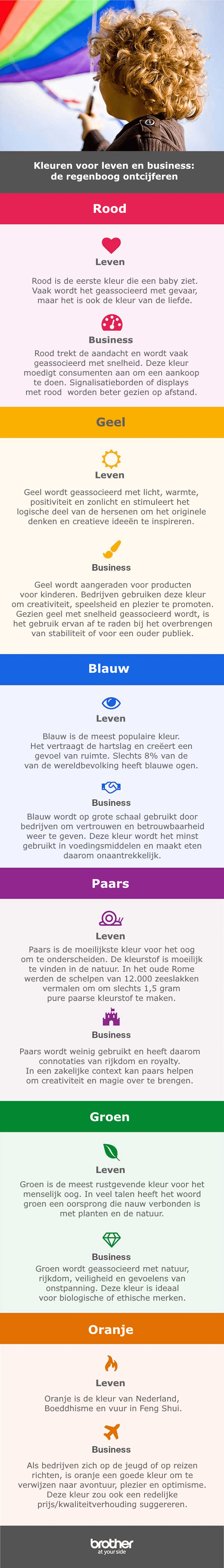 International Colour Day infographic containing facts about primary and secondary colours to help you decode the rainbow