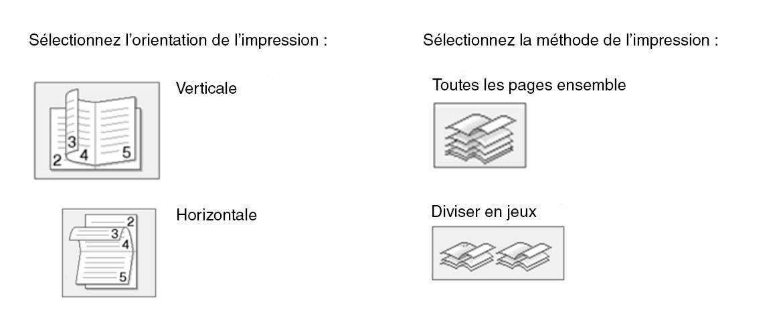 Un visuel descriptif pour aider les utilisateurs à imprimer en mode livret