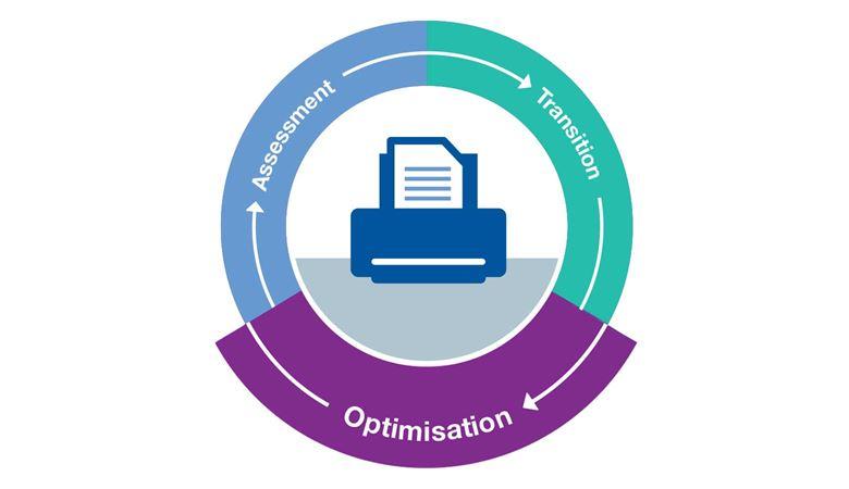 mps-optimisation