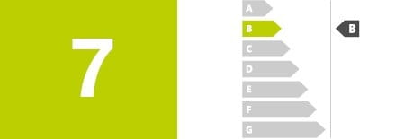 Blogg bildeikon og nummer for 10 enkle måter å hjelpe miljøet på: 7) Bruk nyere, mer energieffektive maskiner
