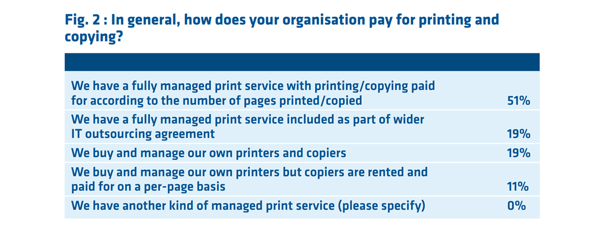 Table showing benefits of managed print services